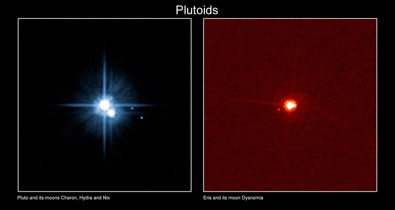Plutóides – Tradução do Comunicado Oficial da IAU (release IAU0804)