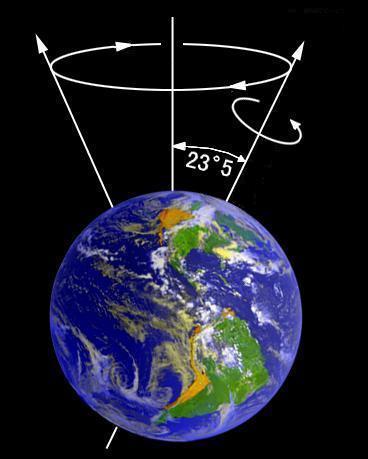 Alguns Erros Fundamentais de Astronomia Fundamental