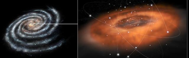 O Buraco Negro no Centro da Via Láctea Esquentando sua Refeição de Gás