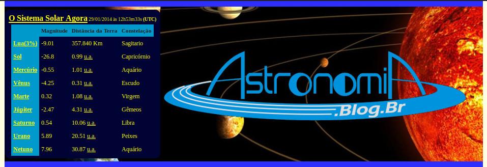 Banner do Astronomia.Blog.Br, com as posições do Sol, ua e dos planetas. As posições são atualizadas em cada atualização da página.