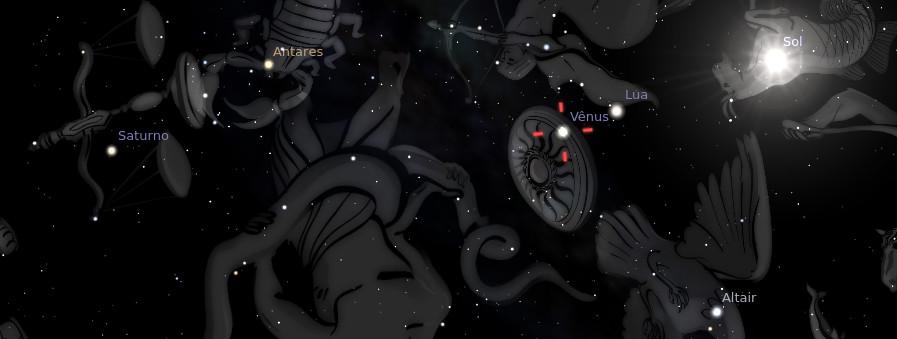 Tela do Software Stellarium, para Linux, mostrando Vênus no Escudo, o Sol em Capricórnio e Saturno em Libra.
