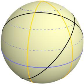 Todas as linhas nessa esfera definem círculos máximos (Fonte)
