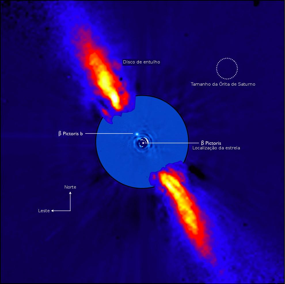 Imagem do planeta Beta Pictoris b. Compare sua distância à estrela Beta Pictoris com a distância de Saturno ao Sol, representada pelo desenho de sua órbita em escala.