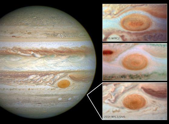 Mudança de Tamanho na Grande Mancha Vermelha de Júpiter
