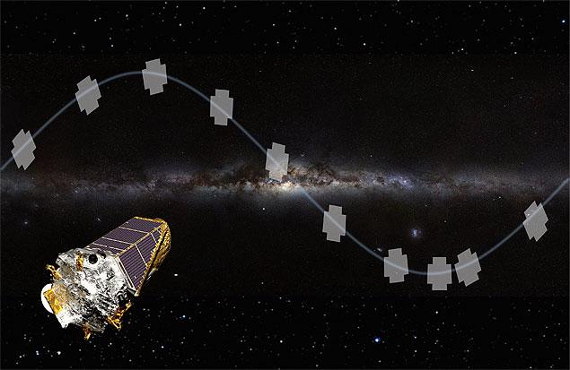 Campos alvos do telescópio Kepler. (NASA)